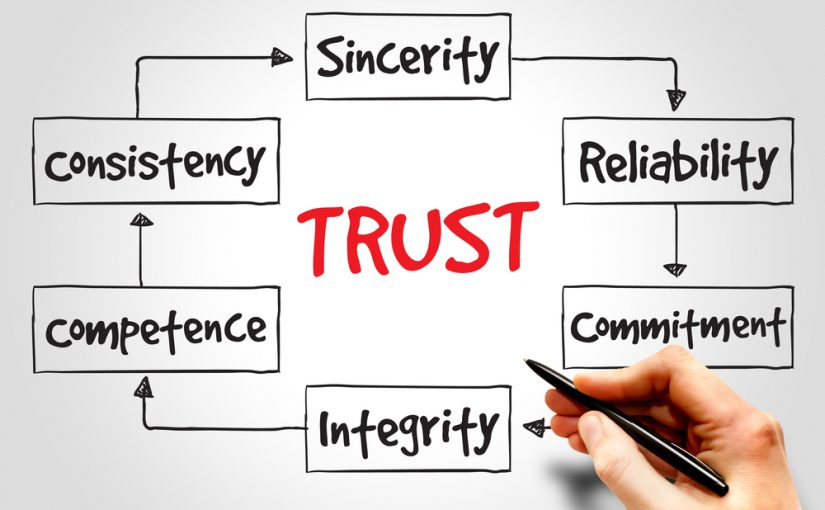 You Can't Impact! Others Without Trust